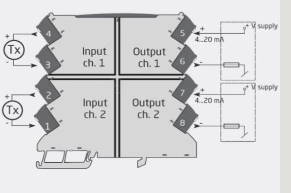 Bộ cách ly và chuyển đổi tín hiệu pr3186