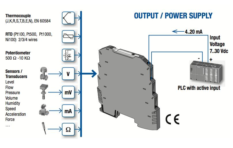 Các tín hiệu Bộ cách ly tín hiệu 4-20ma K121 Seneca có thể nhận