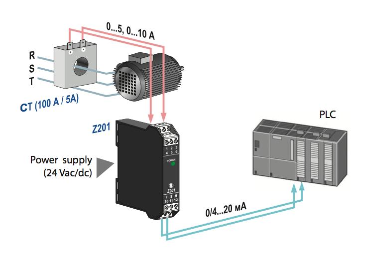Ứng dụng Bộ chuyển dòng 0-5A sang dòng 4-20ma Z201H