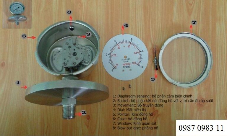 Các chi tiết đồng hồ áp suất màng