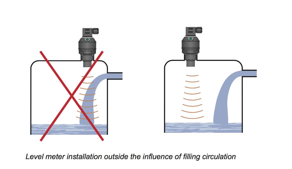 Cách lắp Cảm biến đo mức nước dạng siêm âm