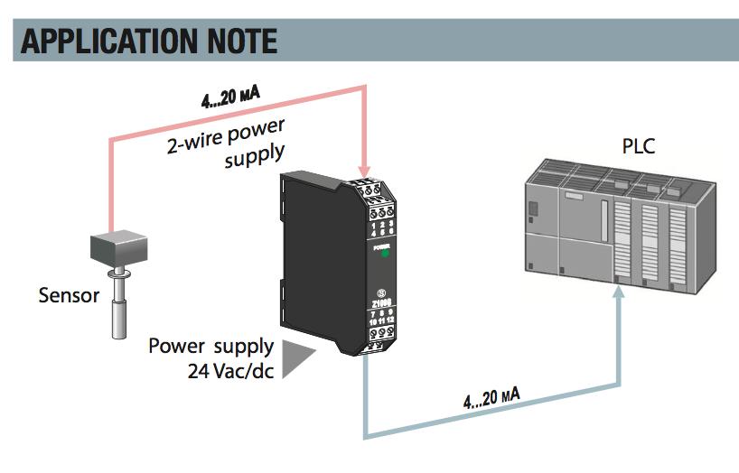 Ứng dụng Bộ Cách ly tín hiệu 4-20mA Z109S