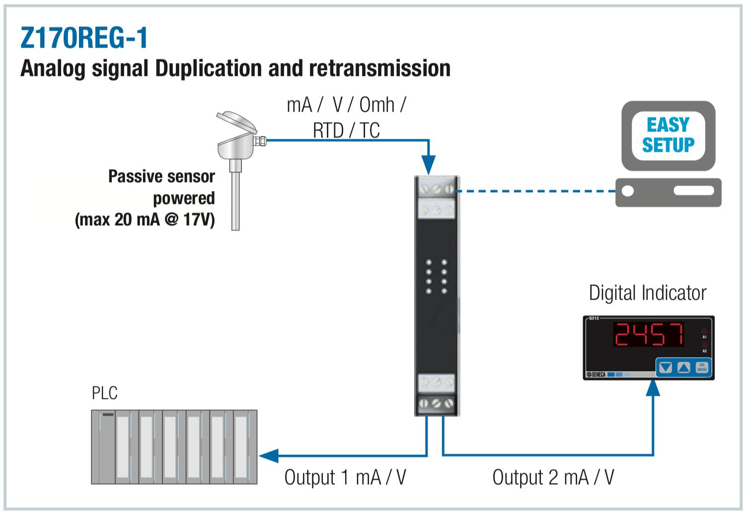 Mô tả dứng dụng - Bộ chuyển đổi Z170reg-1 -Bộ Chuyển Tín Hiệu Pt100 ra 2 kênh 4-20mA
