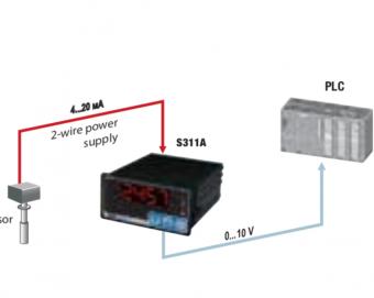 Bộ hiển thị mức nước S311A