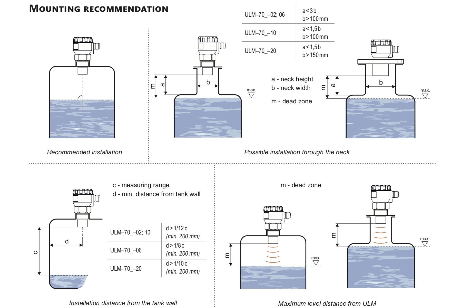 Cách lắp Cảm Biến Đo Mức Nước 0-1m, 0-2m, 0-4m, 0-6m, 0-10m