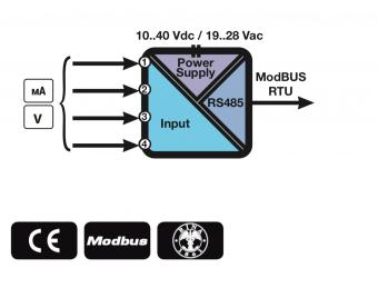 Sơ đồ khối Bộ Chuyển Đổi Analog 4-20mA sang Modbus RS485 Model Z-4Ai