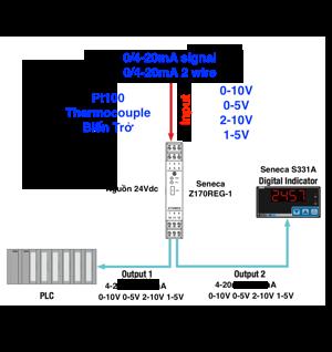 bộ nhân đôi tín hiệu 4-20mA