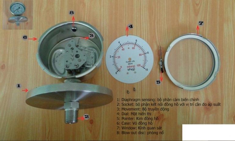 Cấu tạo đồng hồ áp suất màng