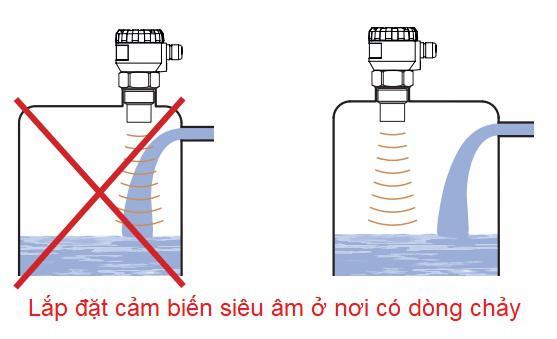 lắp đặt cảm biến siêu âm trong bồn có dòng chảy