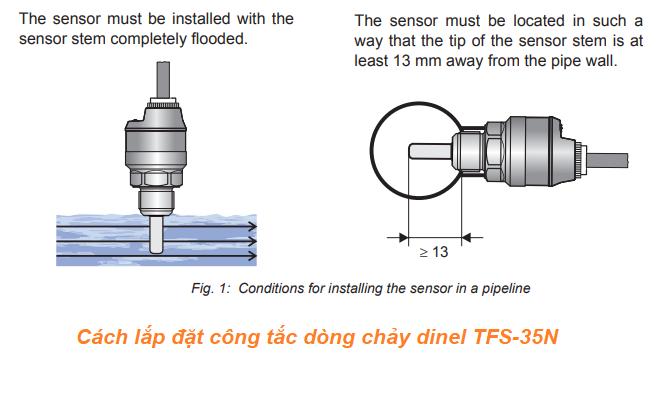 cách lắp đặt đúng công tắc dòng chảy Dinel