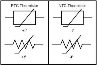 ký hiệu điện trở nhiệt