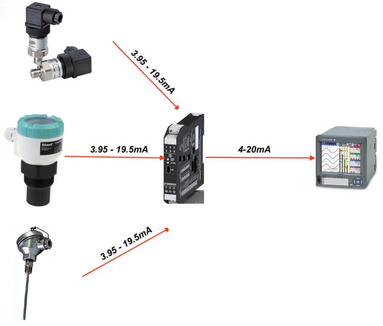 bộ khuếch đại tín hiệu analog