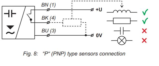 cách đấu dây cảm biến báo mức output PNP