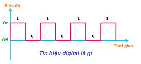 tín hiệu digital là gì