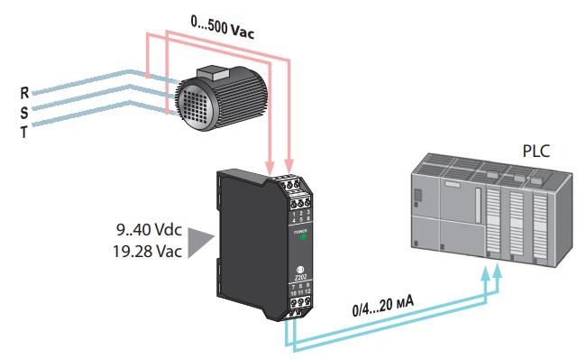 ứng dụng bộ chuyển đổi điện áp nguồn AC