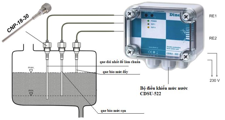 Cảm biến mực nước 3 que Dinel CNP-18-10