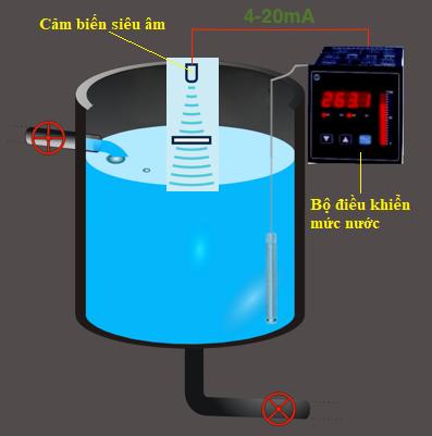 cảm biến siêu âm đo mực nước