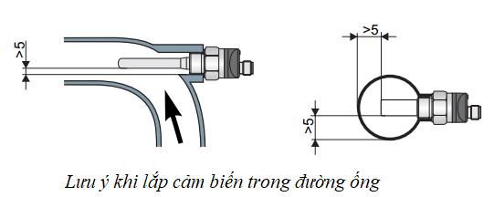 lắp đặt cảm biến cls-23n trong đường ống
