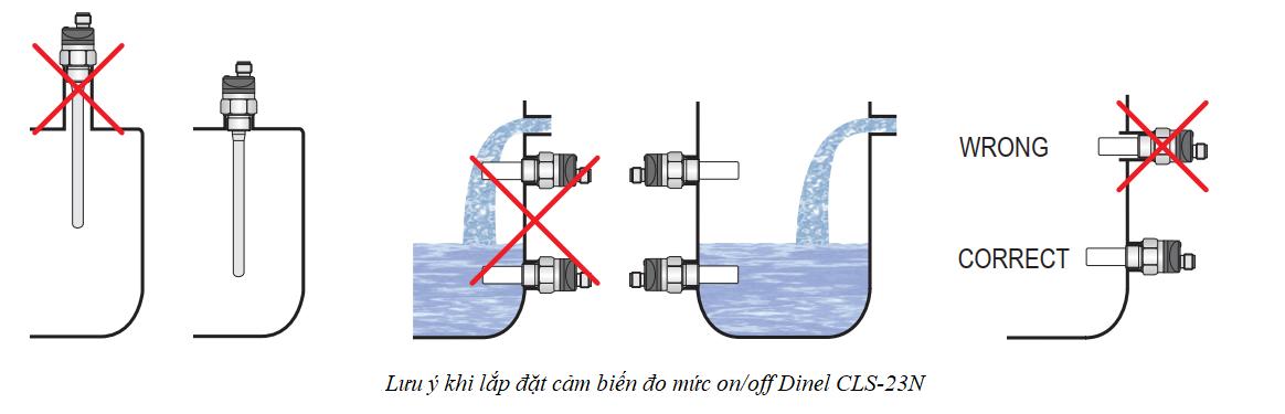 cảm biến báo mực nước cls-23n-21
