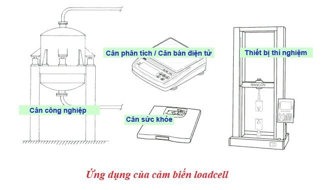 cảm biến loadcell dùng để làm gì
