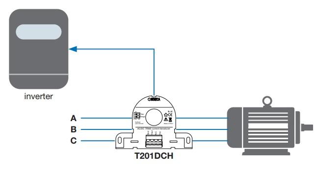 biến dòng analog dùng để làm gì